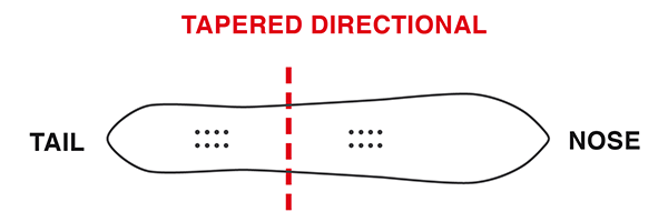 Tapered Directional Snowboard Shape