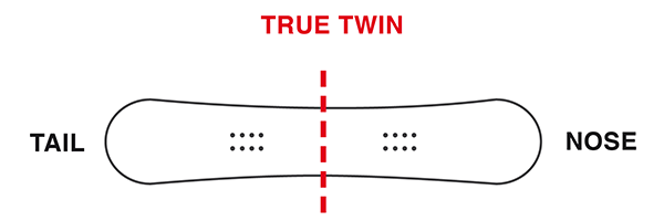 True Twin Snowboard Shape